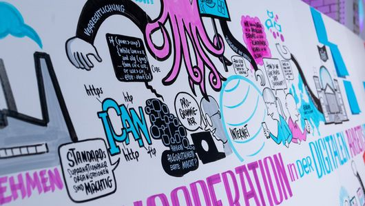 Graphic Recording. : A Model with a Future: the Co-operative